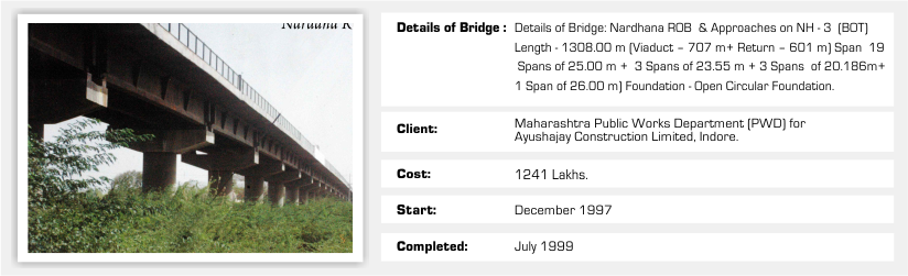 C V  Kand Consultants Pvt  Ltd - Projects - Bridge